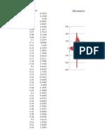 Analizando Los Datos Del CISMID