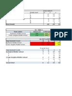 F&P Sample Data Set