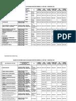 Grafic-preluare-dosare-de-inscriere-concurs-2016.xls