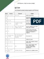 N3 Kanji List