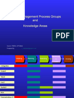 projectmanagementprocessgroupsandknowledgeareas-