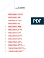 All PowerVu Keys List 2015