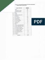 Daftar Peserta Angkatan II Th 2015