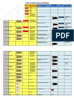 Army and Police Rank Comparison