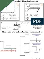 Caratterizzazione Meccanica Dei Materiali