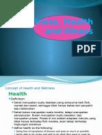 4.KOnsep Sehat Sakit