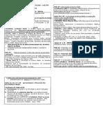 Estu00e1gio i - Ufes Programau00c7u00c3o 2015-1