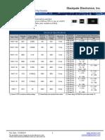 Datasheet resistencias SMD