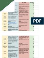 senior project time log  - sheet1