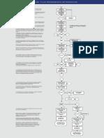 Diagrama Proceso Produccion