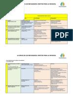 Efectos médicos.pdf