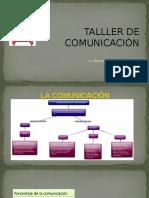 La Comunicación Lic Brenda Zeballos