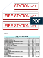 Fire Station Check List