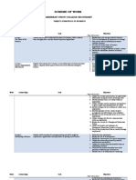 pob scheme of work