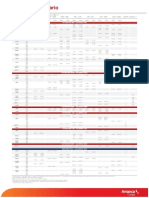 Freighters Schedule AVIANCA