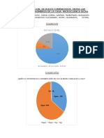 Sistematizacion de Roles Compartidos Entre Las Mujeres y Los Hombres de La Casa Microcuenca Sicra