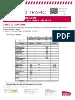 Axe b - Info Trafic Tours-Vierzon-bourges-nevers Du 2 Juin 2016 v1