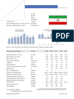 Länderreport IRAN