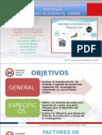FACTORES DE PRODUCCION LILI.pptx