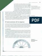 MICROENTORNO DE LA EMPRESA.pdf