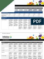 infoblox-specs-trinzic-appliances-810-820-1410-1420-2210-2220-4010