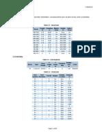 ETABS 2015 15.2.0-Report Viewer (11-05)