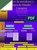 LITERATURA- Narradores y Mundos Literarios