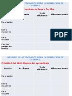 Informe Rendicion de Cuentas