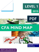 Cfa Level 1 Corporate Finance Pdf