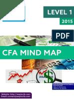 Free CFA Mind Maps Level 1 - 2015