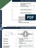 Project Management Process (1)