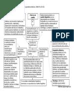 Mapa Conceptual Gramatica Historica 1.docx