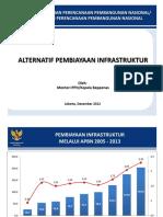 Alternatif Pembiayaan Infrastruktur