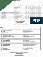 NFGB Derby Rules | Referee | Fine (Penalty)
