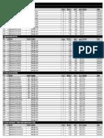 Price List Anchor Bolt - Hilti - 2016