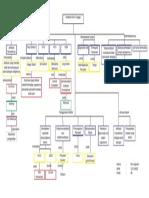 documents.tips_antibodi-monoklonal-55bda4ff1d70d.pdf