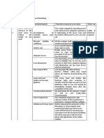 Job Hazard Analysis for Crane Dismantling