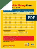 MTN Tariff Guide New