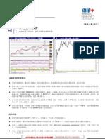 Mandarin Version - Market Technical Reading - The Toppish Pattern Remains Intact... - 17/5/2010