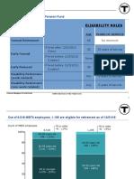 MBTA Pension Eligibility (1)