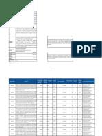 Plan Contractual 2016