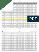 Uber Verdant_Price List 23.04.16