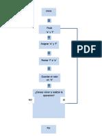 MII-U2- Actividad 3. Diagramas de Flujo -Informatica II.