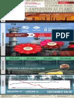 PSM_Infographic