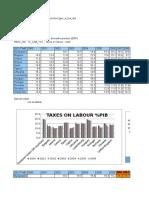 gov_a_tax_strjhfr