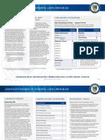 Associate Degree in Nursing Gainful Employment Program Guide