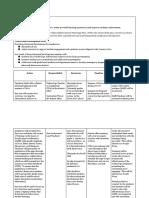 edtc520 implementationplan jalvaranza  1