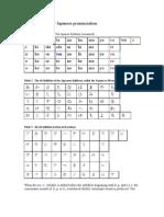 the pronunciaton guide