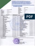 Analis Hari Wahyu PDF