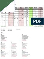 Planificare EVP Online s2 2015-2016